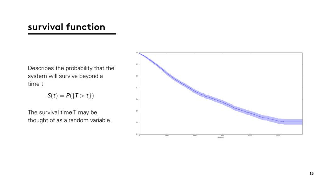 15 survival function Describes the probability ...
