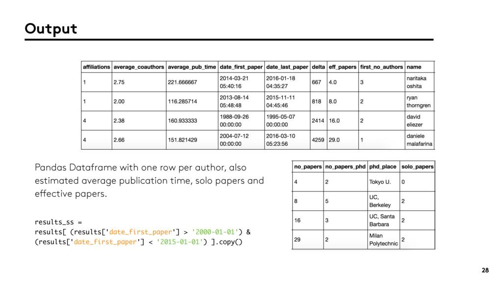 28 Output Pandas Dataframe with one row per aut...