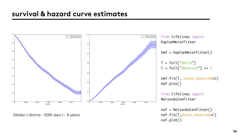 36 survival & hazard curve estimates Median Lif...