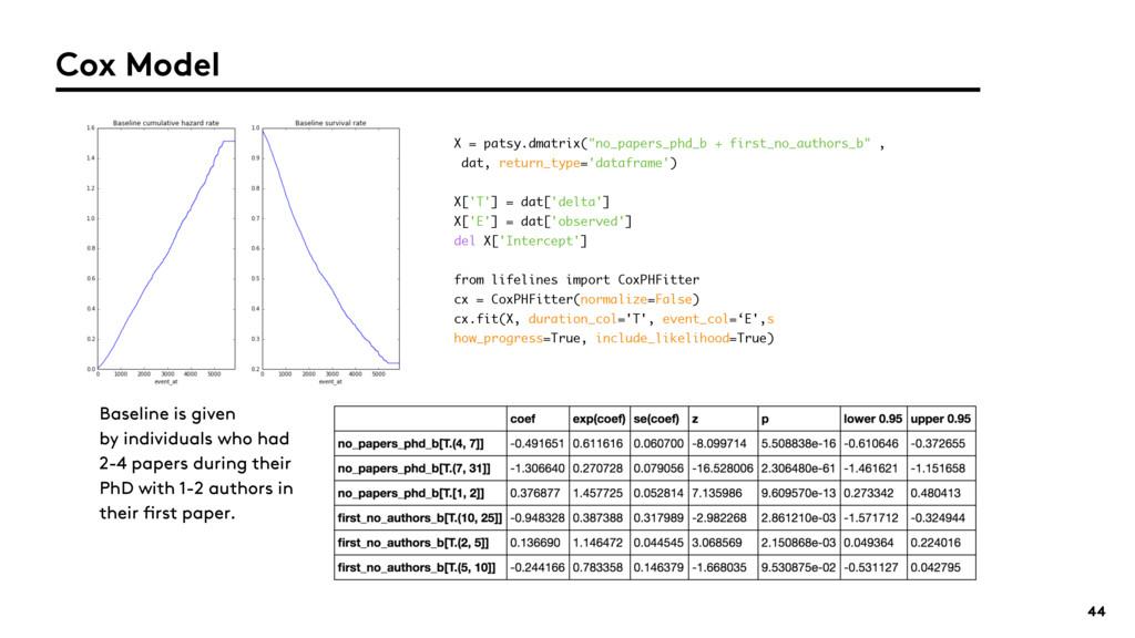 "44 Cox Model X = patsy.dmatrix(""no_papers_phd_b..."