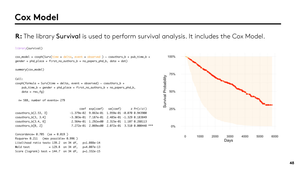 48 Cox Model library(survival) cox_model = coxp...