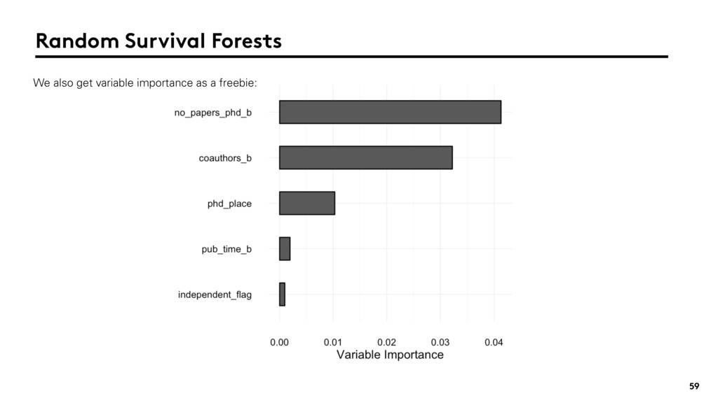 59 Random Survival Forests We also get variable...