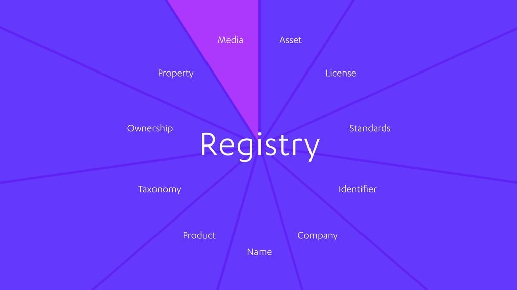 Registry Identifier Media License Standards Asse...