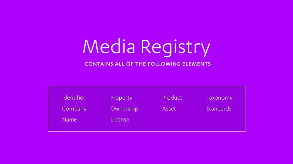 Identifier Media Registry License Standards Asse...