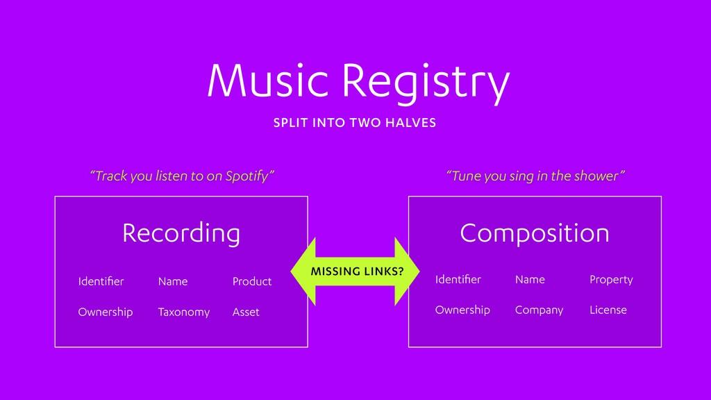 SPLIT INTO TWO HALVES Music Registry Recording ...