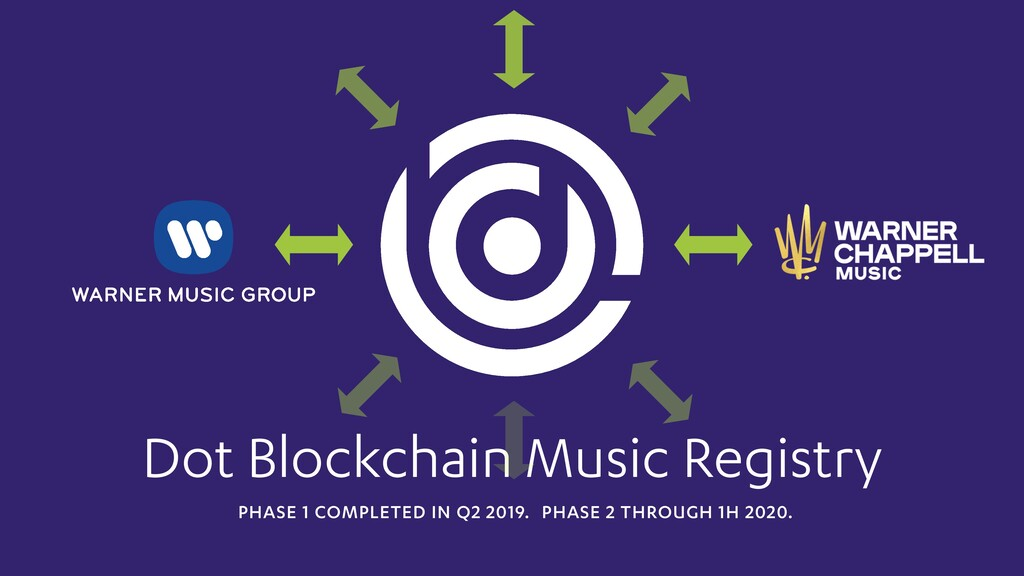 Dot Blockchain Music Registry PHASE 1 COMPLETED...