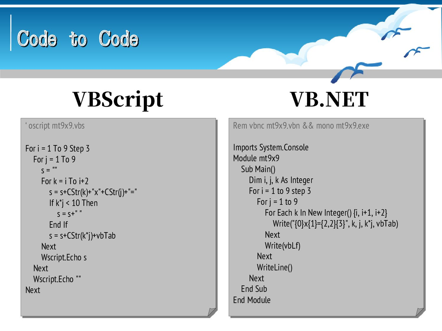 Code to Code Code to Code ' oscript mt9x9.vbs F...