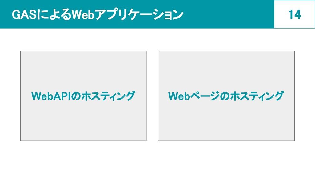 GASによるWebアプリケーション 14 WebAPIのホスティング Webページのホスティ...