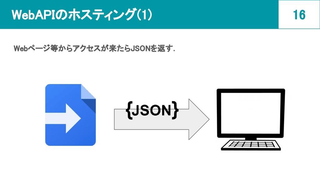 WebAPIのホスティング(1) Webページ等からアクセスが来たらJSONを返す. 16