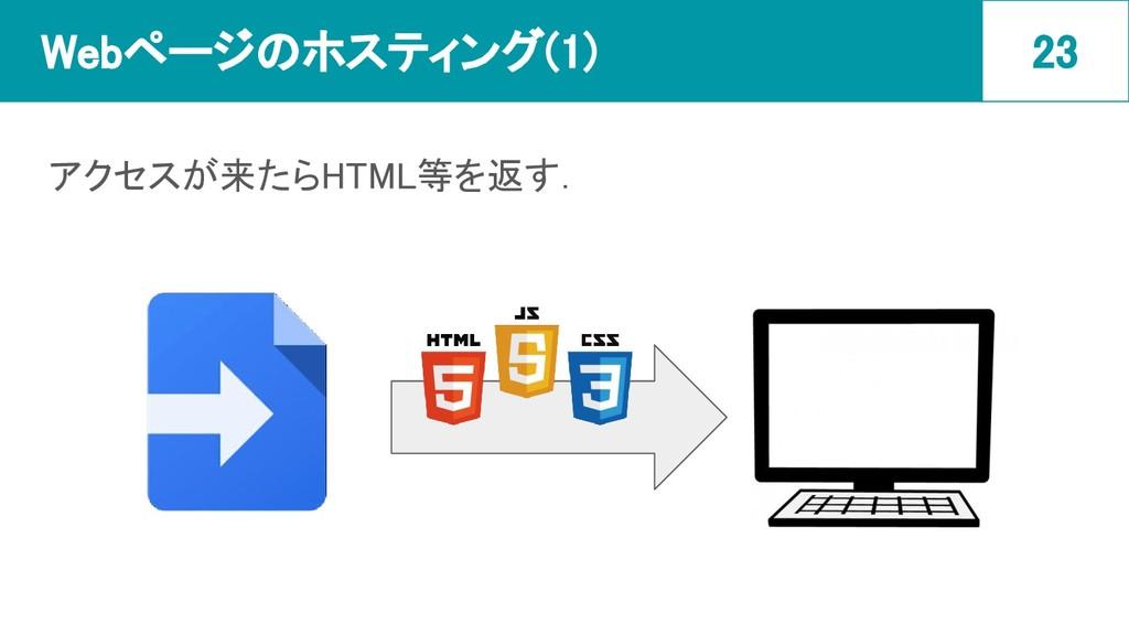 Webページのホスティング(1) 23 アクセスが来たらHTML等を返す.