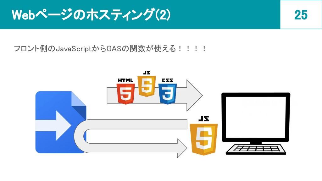 Webページのホスティング(2) フロント側のJavaScriptからGASの関数が使える!...