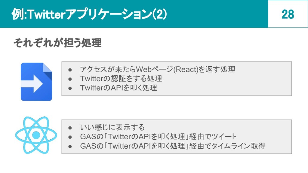 例:Twitterアプリケーション(2) それぞれが担う処理 28 ● アクセスが来たらWe...