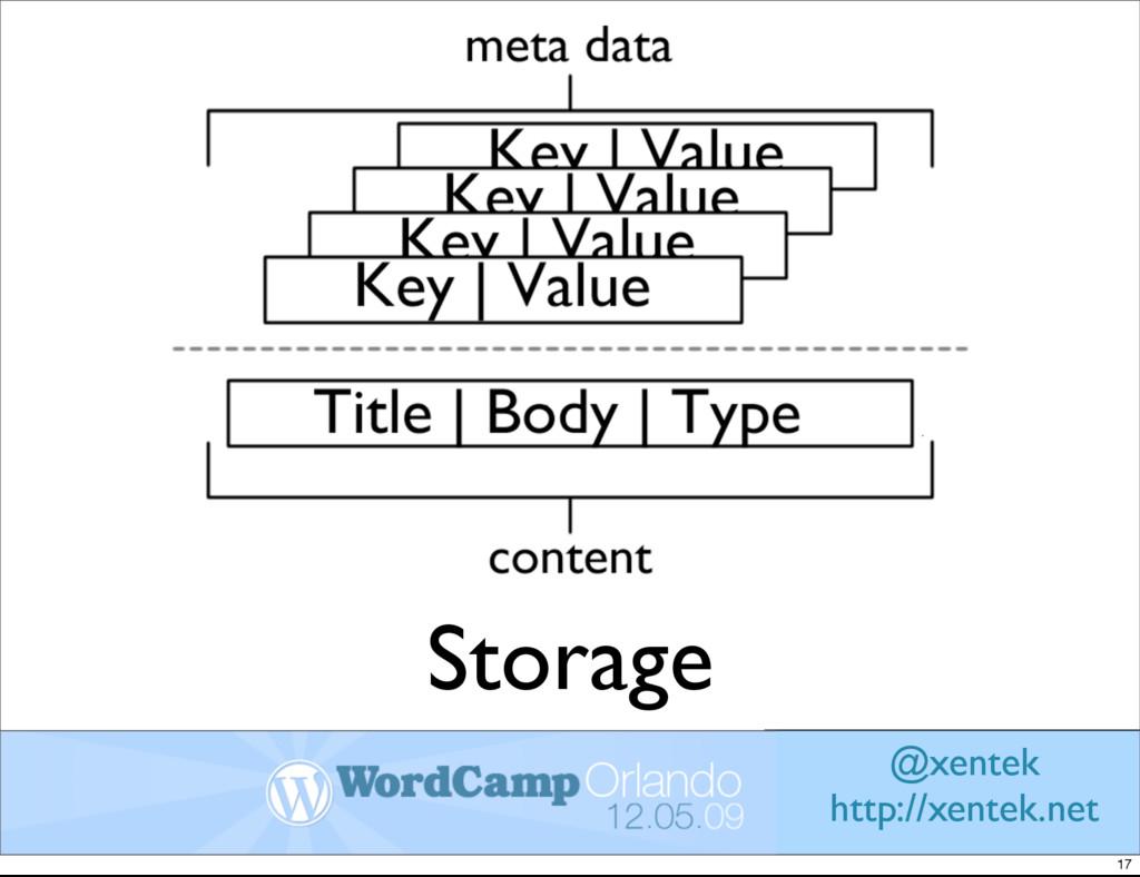 Storage @xentek http://xentek.net 17