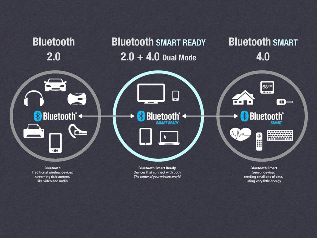 2.0 2.0 + 4.0 Dual Mode 4.0 Bluetooth SMART REA...