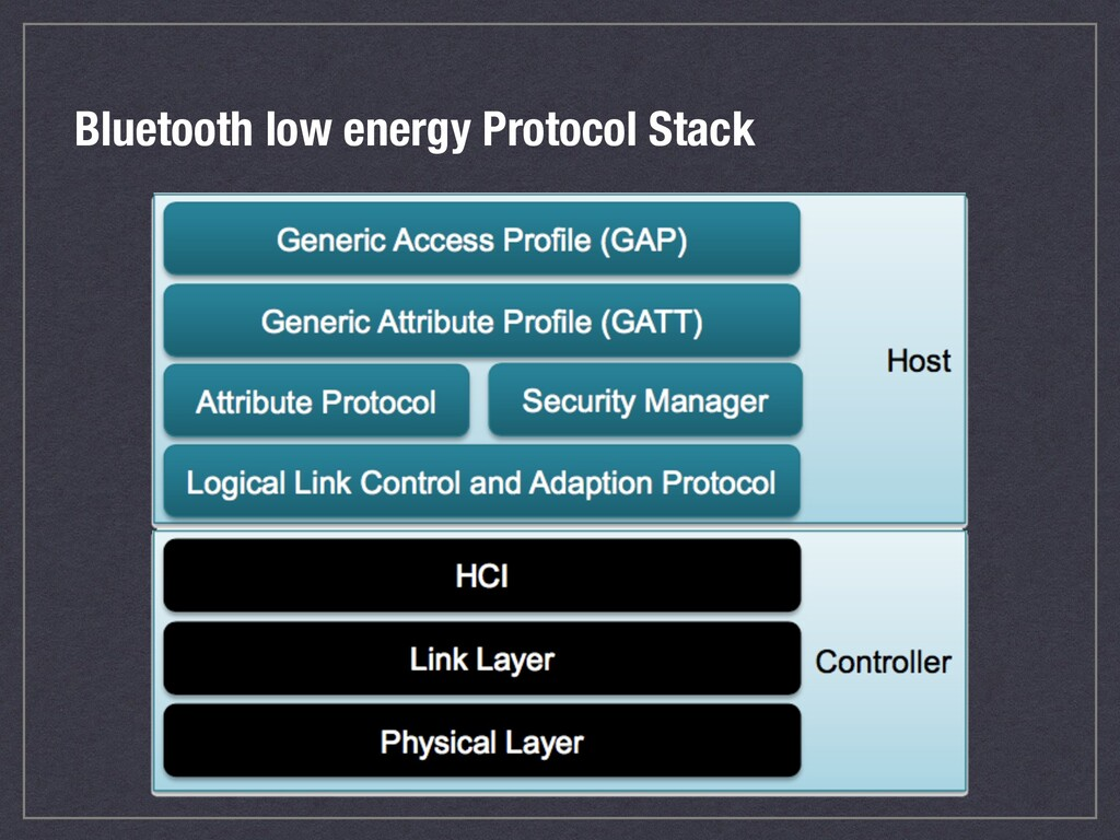 Bluetooth low energy Protocol Stack