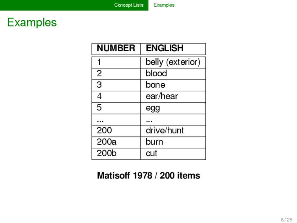Concept Lists Examples Examples NUMBER ENGLISH ...