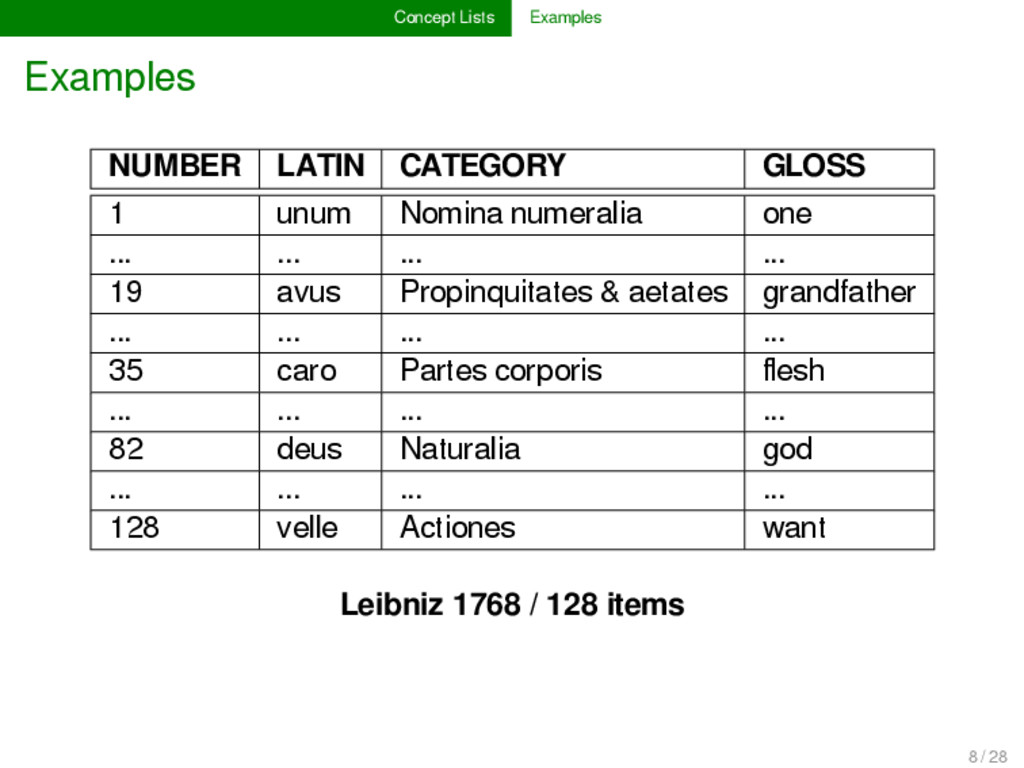 Concept Lists Examples Examples NUMBER LATIN CA...