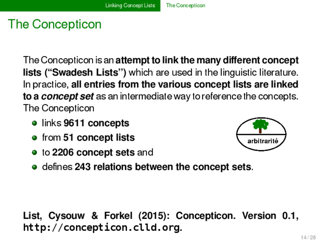 Linking Concept Lists The Concepticon The Conce...