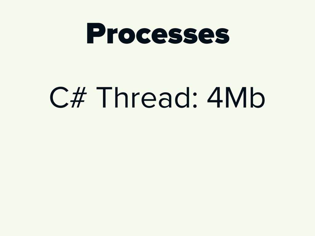 Processes C# Thread: 4Mb