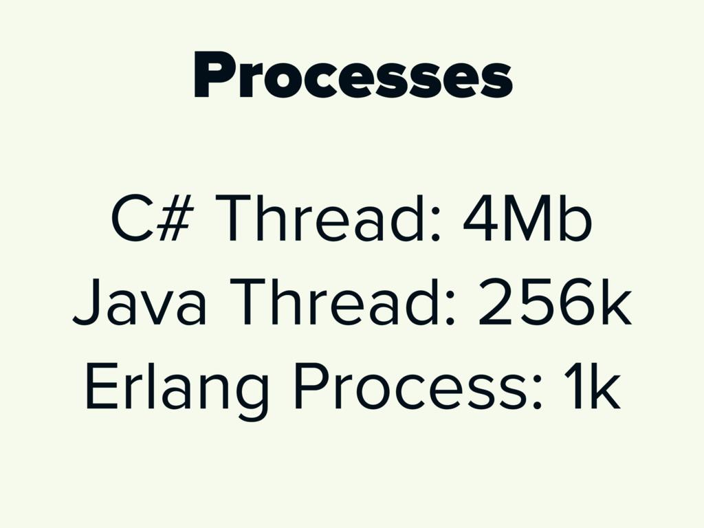 Processes C# Thread: 4Mb Java Thread: 256k Erla...