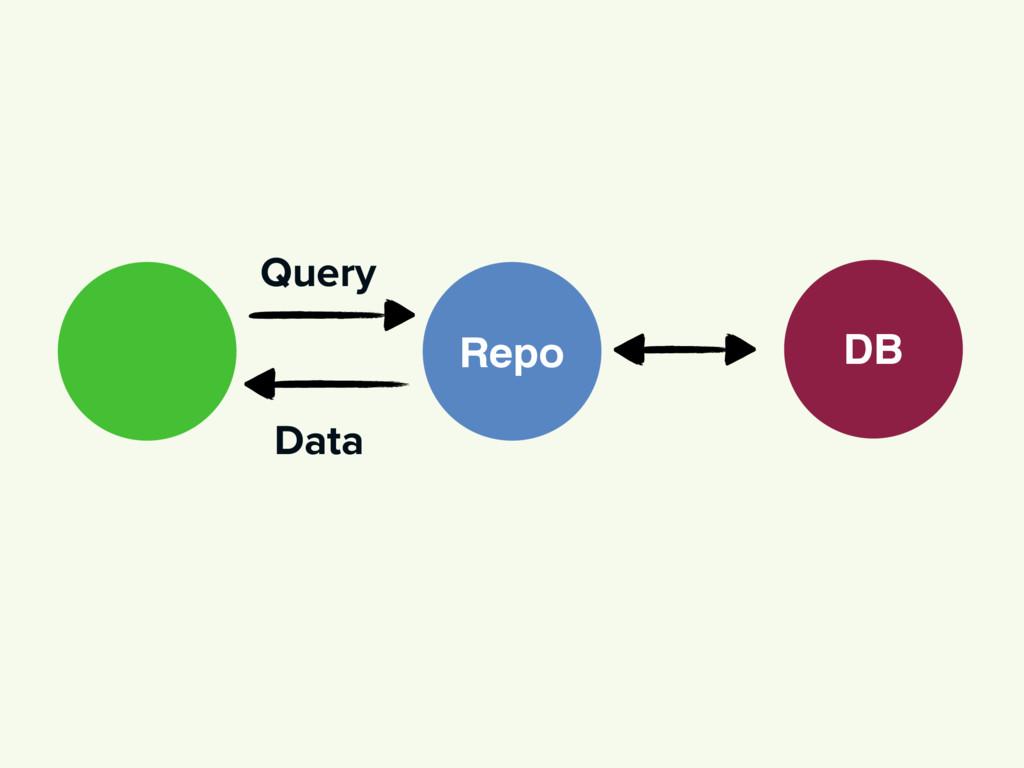 DB Repo Query Data