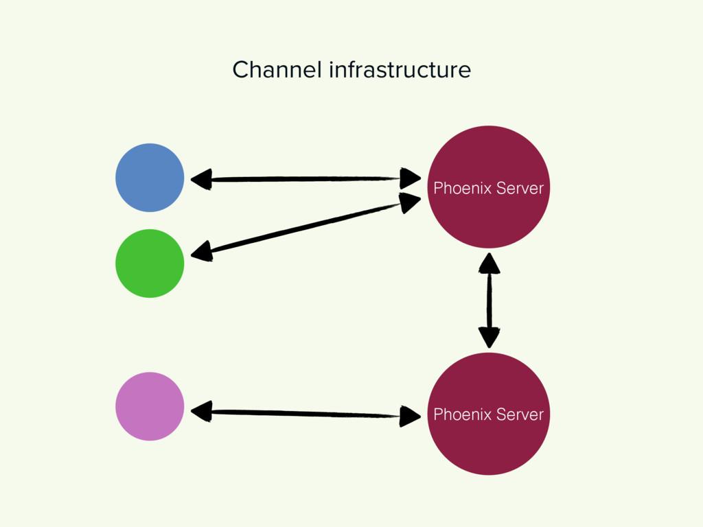 Channel infrastructure Phoenix Server Phoenix S...