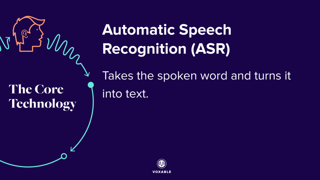 The Core Technology Automatic Speech Recognitio...