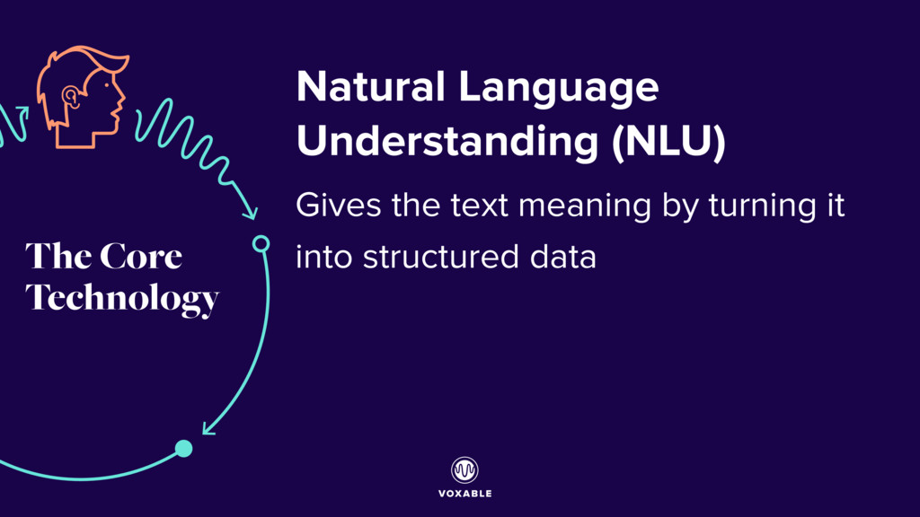 The Core Technology Natural Language Understand...