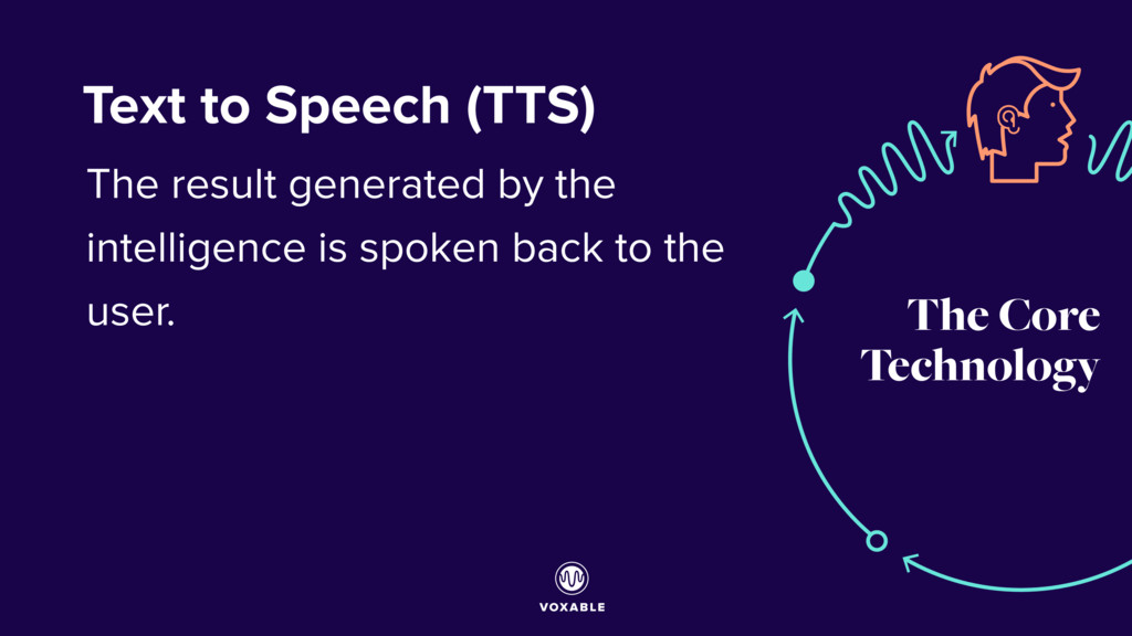 The Core Technology Text to Speech (TTS) The re...