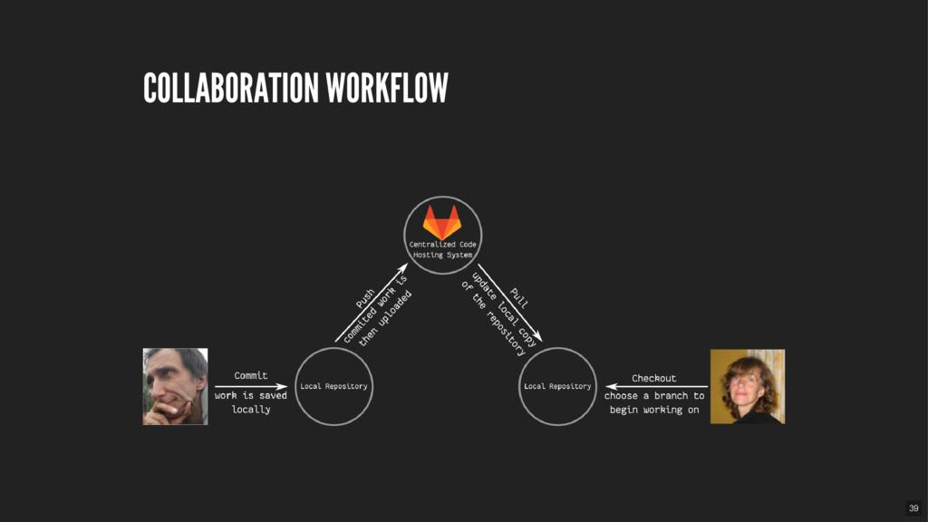 COLLABORATION WORKFLOW 39
