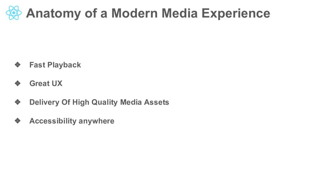 Anatomy of a Modern Media Experience ❖ Fast Pla...