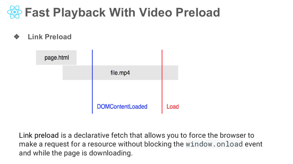 Fast Playback With Video Preload ❖ Link Preload...