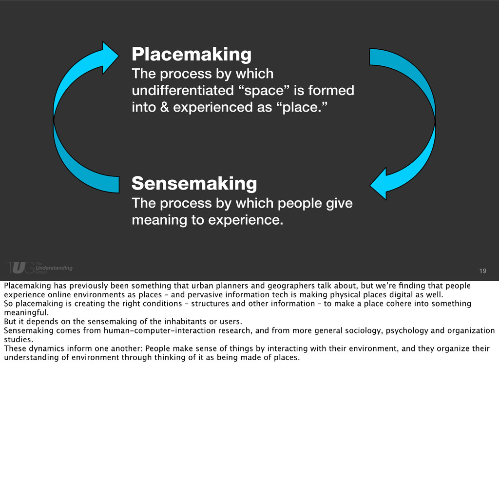 19 Placemaking Sensemaking The process by which...