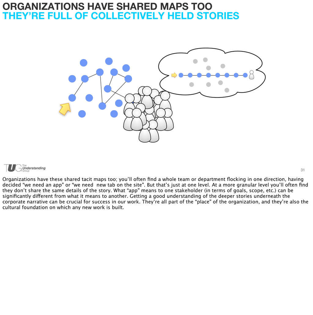 ORGANIZATIONS HAVE SHARED MAPS TOO THEY'RE FULL...