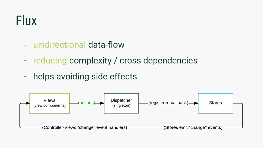Flux - unidirectional data-flow - reducing comp...