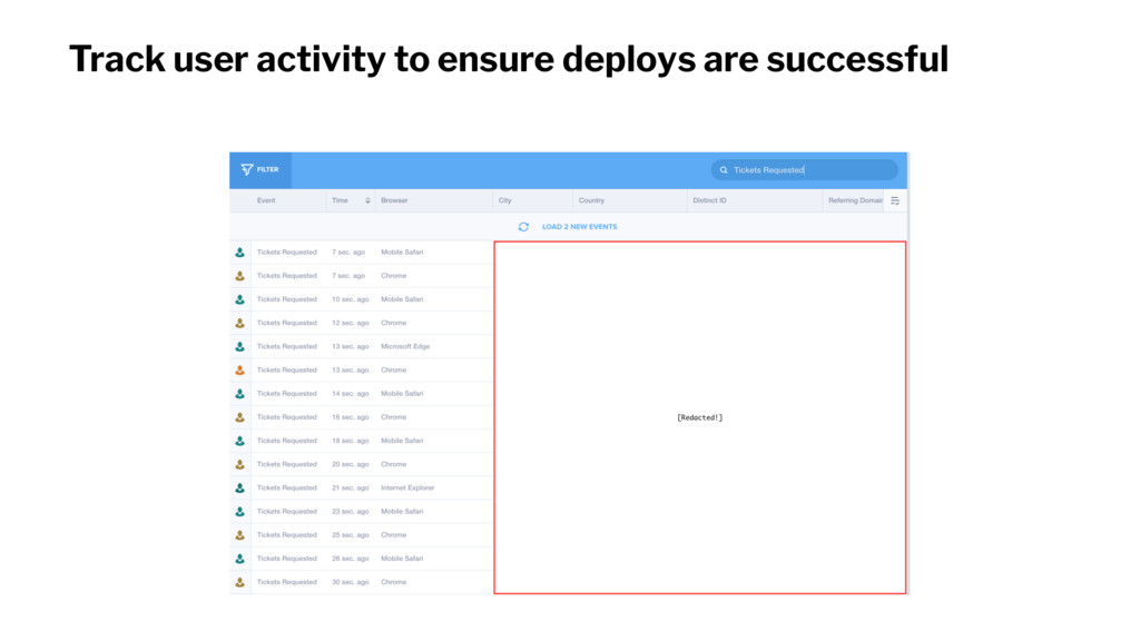 Track user activity to ensure deploys are succe...