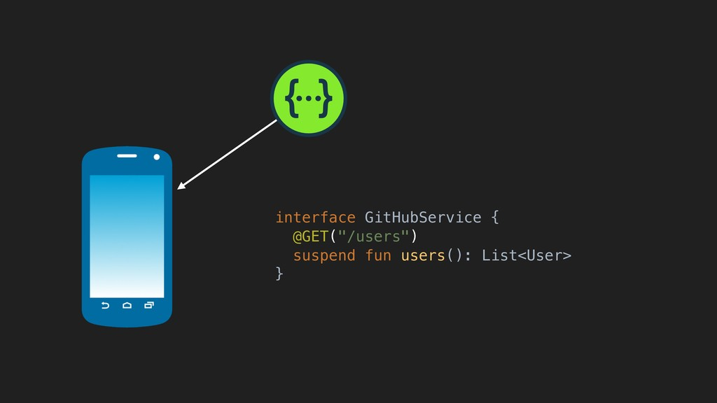 "interface GitHubService {A @GET(""/users"") suspe..."
