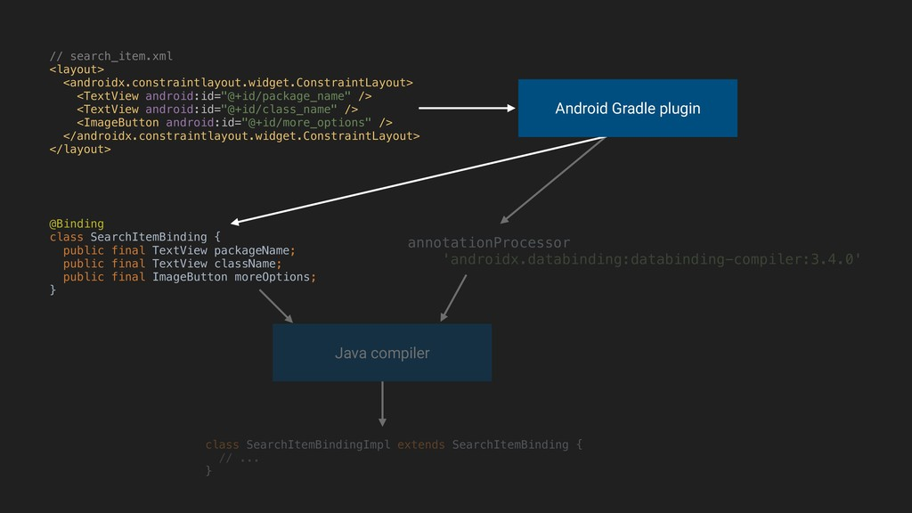 // search_item.xml <layout> <androidx.constrain...