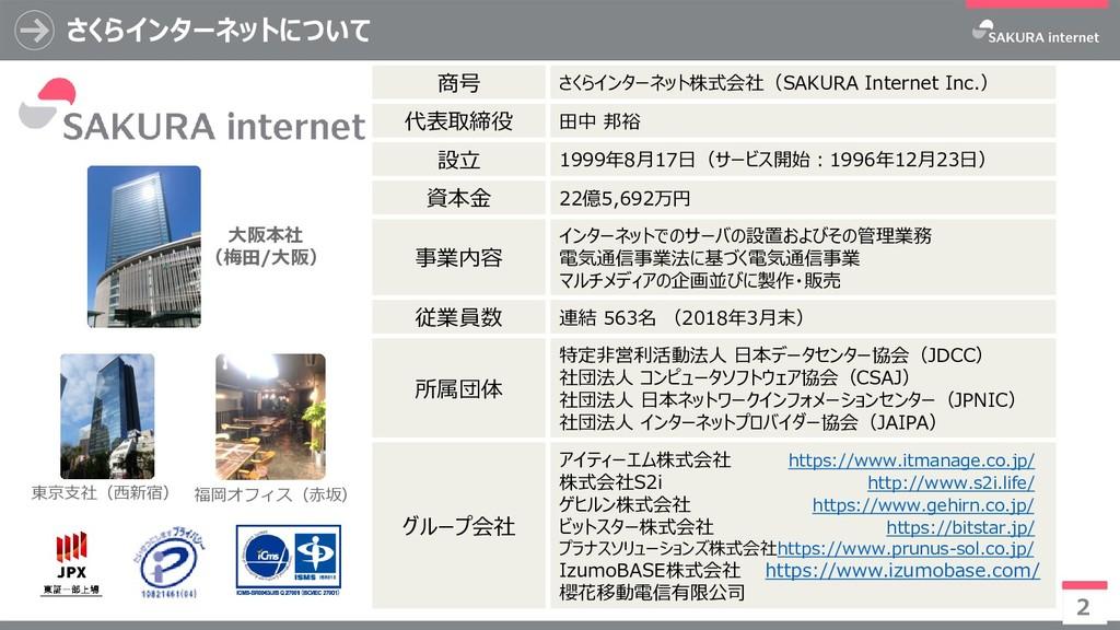 さくらインターネットについて 2 商号 さくらインターネット株式会社(SAKURA Inter...