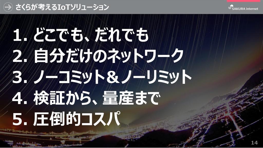 さくらが考えるIoTソリューション 14 1. どこでも、だれでも 2. 自分だけのネットワー...