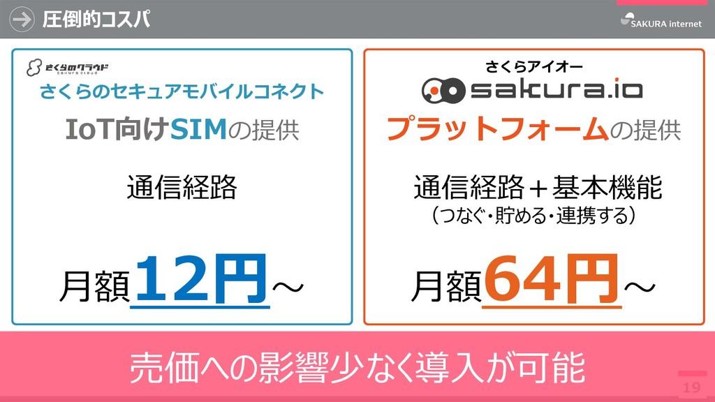 圧倒的コスパ 19 売価への影響少なく導入が可能 プラットフォームの提供 さくらアイオー 通信...