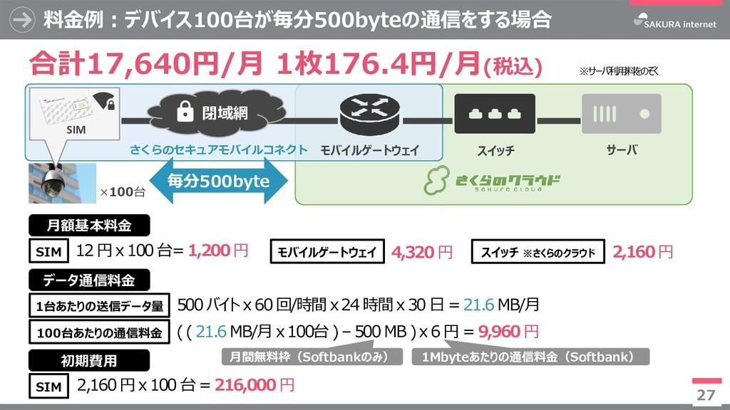 料金例:デバイス100台が毎分500byteの通信をする場合 27 SIM ×100台 12 ...