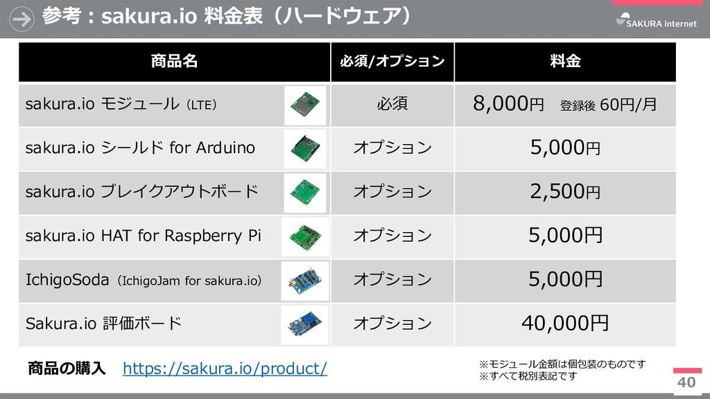 参考:sakura.io 料金表(ハードウェア) 40 商品名 必須/オプション 料金 sak...