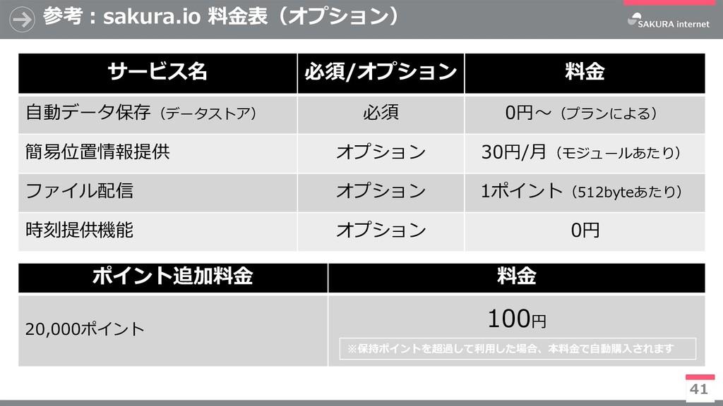 参考:sakura.io 料金表(オプション) 41 サービス名 必須/オプション 料金 自動...