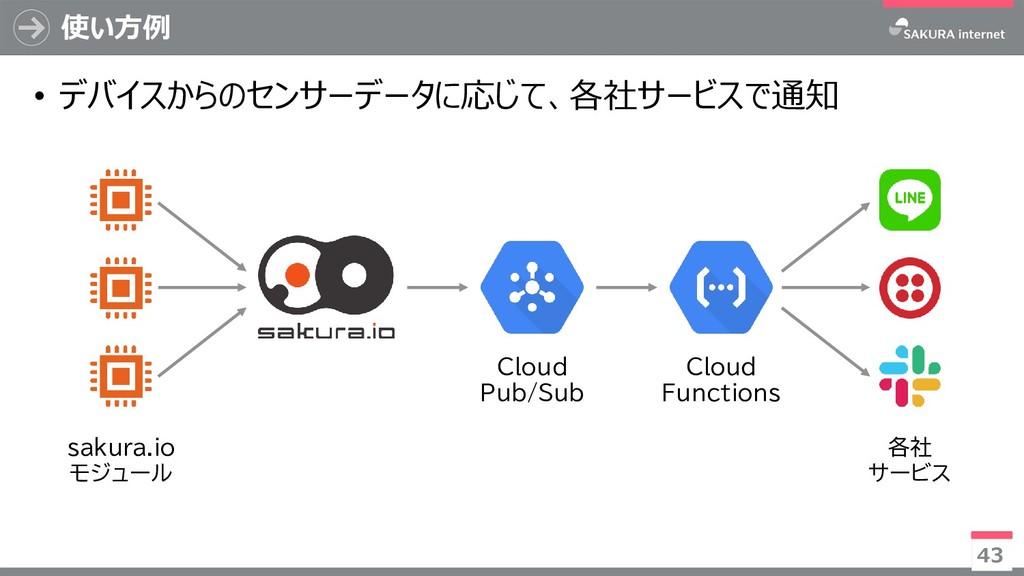 使い方例 43 sakura.io モジュール Cloud Pub/Sub Cloud Fun...