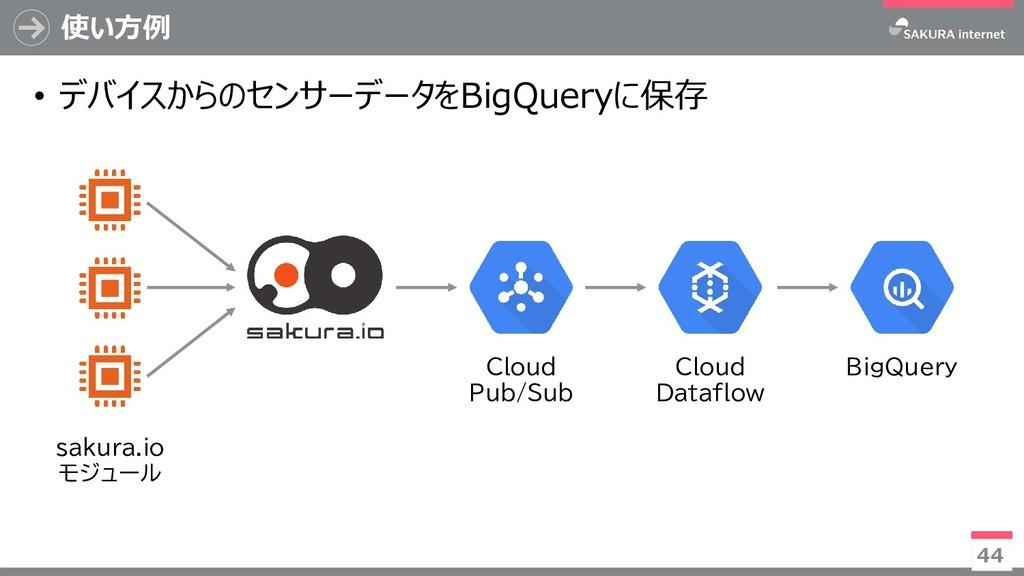使い方例 44 sakura.io モジュール Cloud Pub/Sub Cloud Dat...