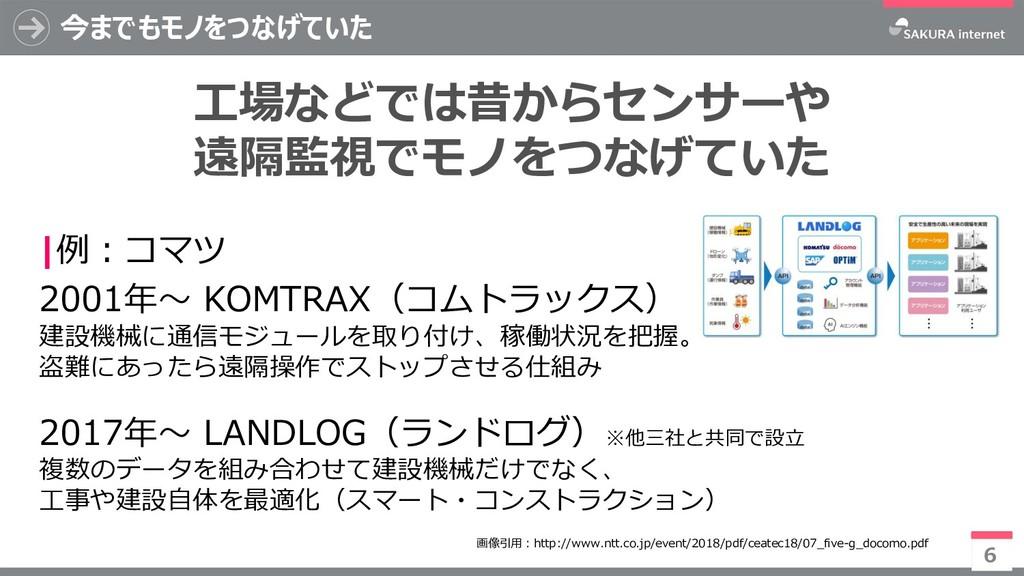 今までもモノをつなげていた 6 |例:コマツ 2001年~ KOMTRAX(コムトラックス) ...