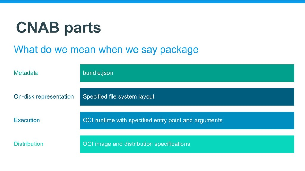 Metadata CNAB parts What do we mean when we say...