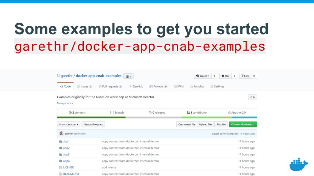 Some examples to get you started garethr/docker...