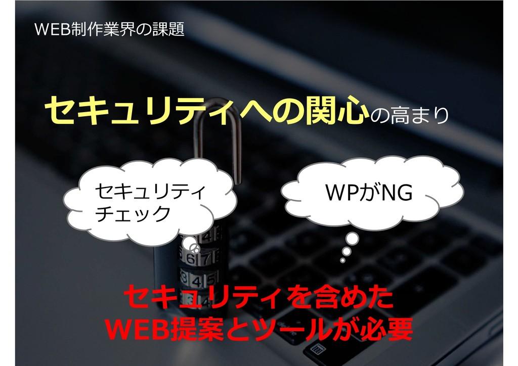 12 セキュリティへの関心の高まり WEB制作業界の課題 セキュリティ チェック WPがNG ...